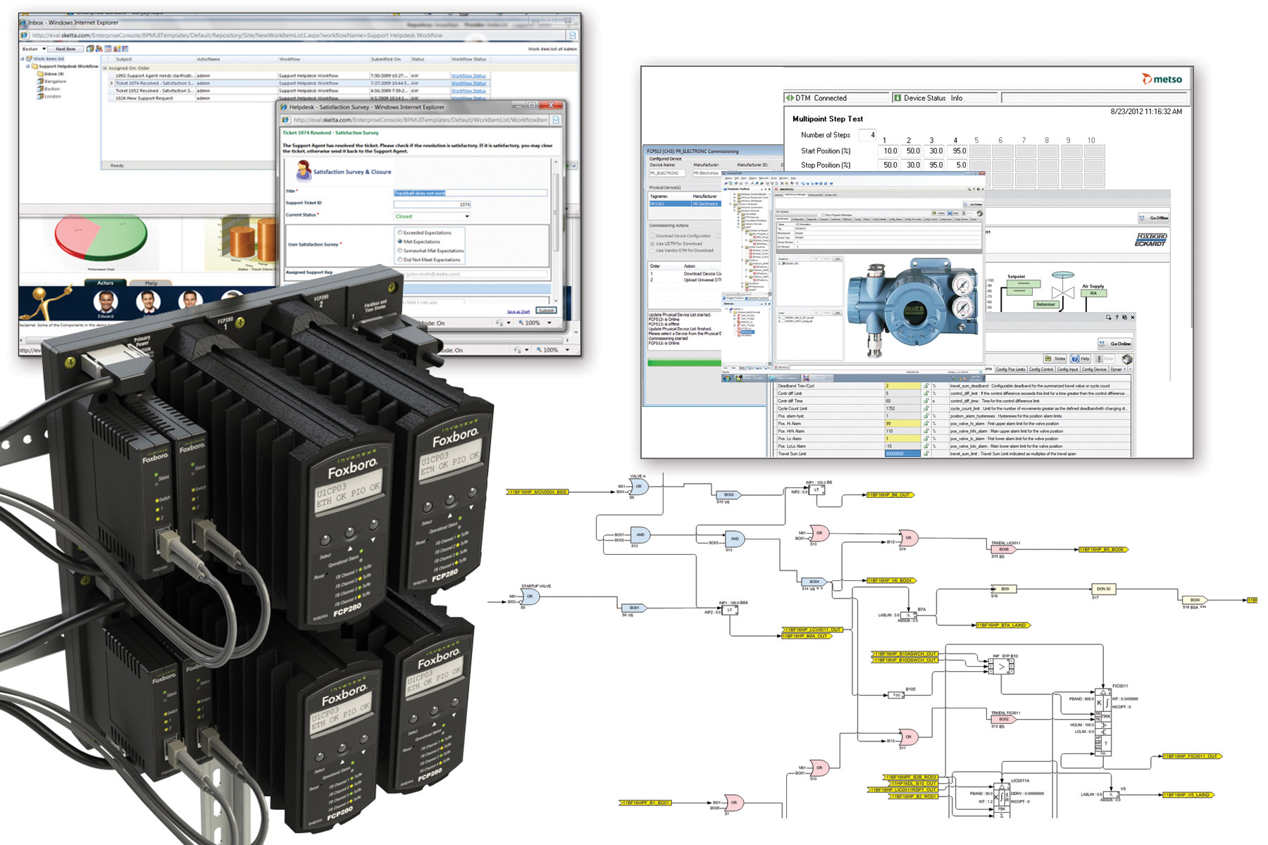 Invensys launches new Foxboro DCS | Process Engineering
