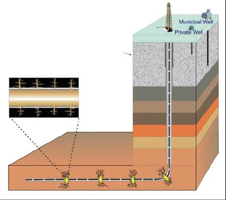 UK fracking company adds leak monitoring equipment   Process