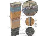 Shale drilling illustration