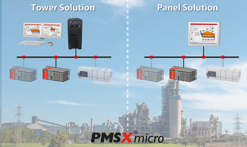 MIcro-generation: a new frontier for process control